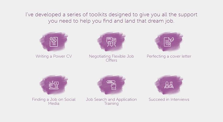 Career Education - Website Design