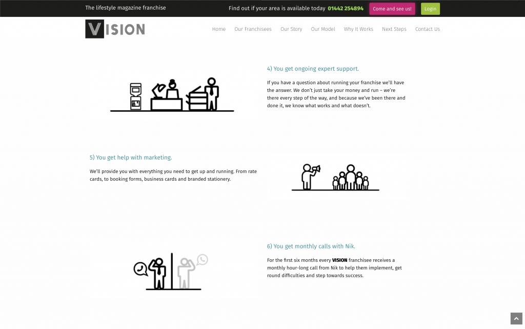 Vision Mag Website Design
