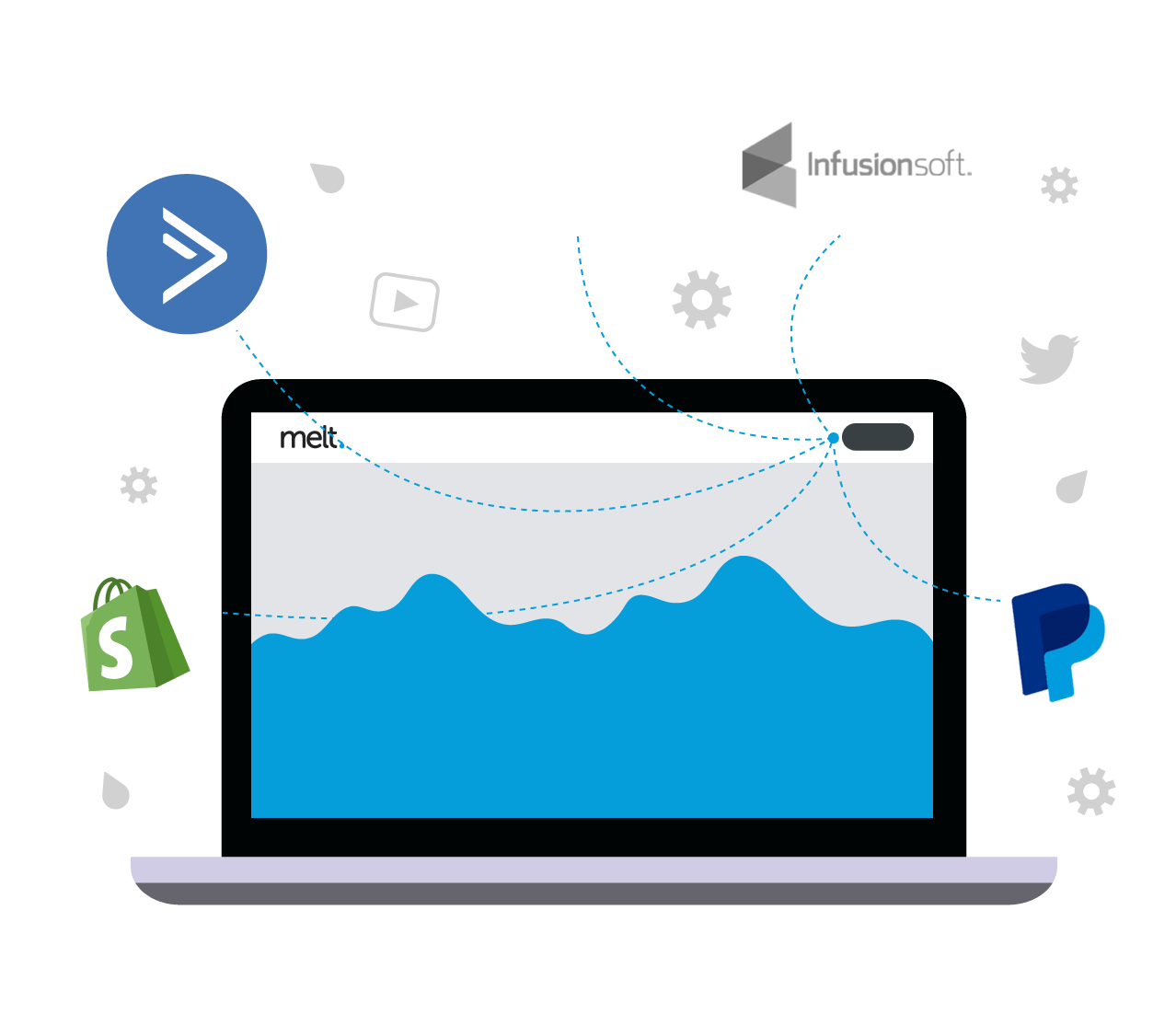 Marketing Tool Integration With Your Website
